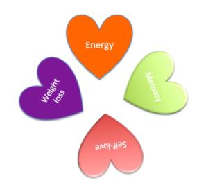 Energy Reboot benefits